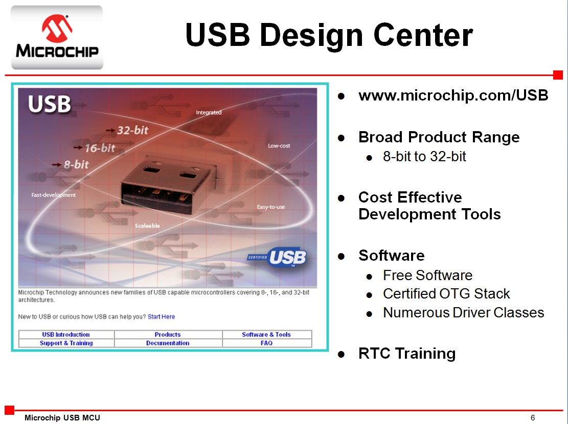 Microchip USB解决方案